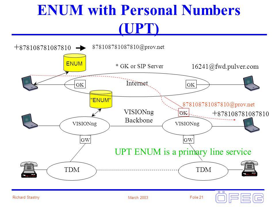 March 2003 Richard StastnyFolie 21 ENUM with Personal Numbers (UPT) UPT ENUM is a primary line service + 878108781087810 TDM GW ENUM VISIONng VISIONng Backbone TDM GW GK 878108781087810@prov.net ENUM Internet GK * GK or SIP Server 16241@fwd.pulver.com + 878108781087810 878108781087810@prov.net