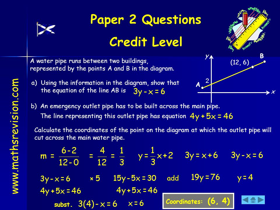 a)Using the information in the diagram, show that the equation of the line AB is Paper 2 Questions Credit Level www.mathsrevision.com A water pipe run