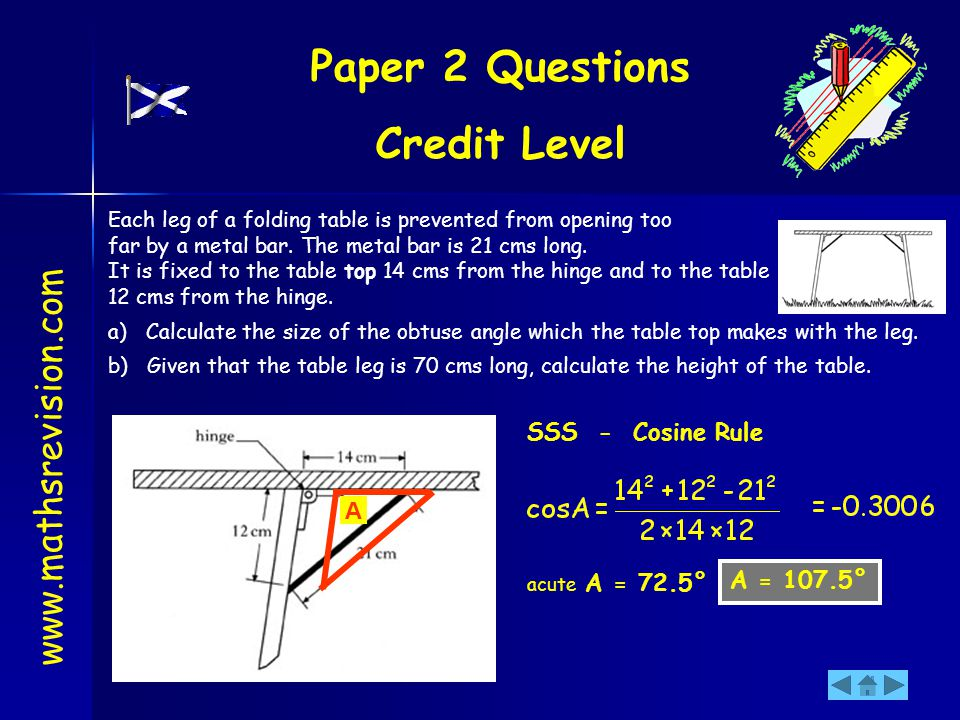 Paper 2 Questions Credit Level www.mathsrevision.com Each leg of a folding table is prevented from opening too far by a metal bar. The metal bar is 21