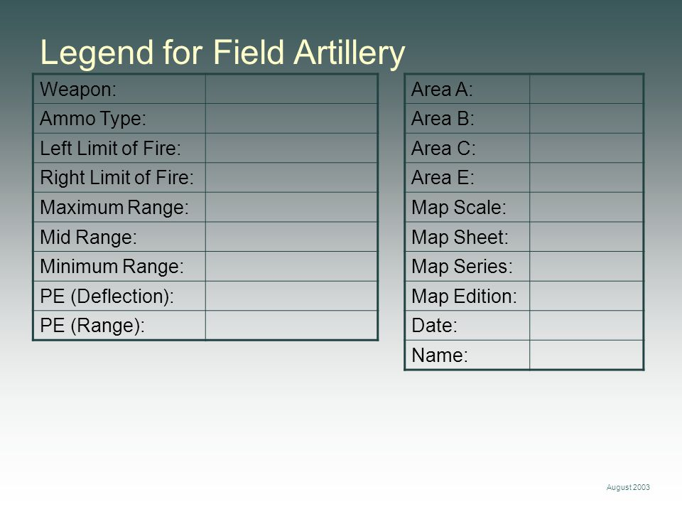 August 2003 Weapon: Ammo Type: Left Limit of Fire: Right Limit of Fire: Maximum Range: Mid Range: Minimum Range: PE (Deflection): PE (Range): Legend for Field Artillery Area A: Area B: Area C: Area E: Map Scale: Map Sheet: Map Series: Map Edition: Date: Name: