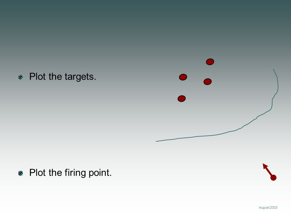 August 2003 Plot the targets. Plot the firing point.
