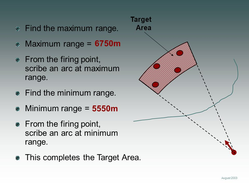 August 2003 Find the maximum range. Find the minimum range. Maximum range = Minimum range = 6750m 5550m This completes the Target Area. Target Area Fr