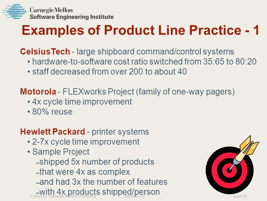 © 2002 by Carnegie Mellon University Version 1.5 page 41 Examples of Product Line Practice - 1 CelsiusTech - large shipboard command/control systems hardware-to-software cost ratio switched from 35:65 to 80:20 staff decreased from over 200 to about 40 Motorola - FLEXworks Project (family of one-way pagers) 4x cycle time improvement 80% reuse Hewlett Packard - printer systems 2-7x cycle time improvement Sample Project – shipped 5x number of products – that were 4x as complex – and had 3x the number of features – with 4x products shipped/person