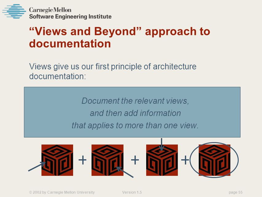 © 2002 by Carnegie Mellon University Version 1.5 page 55 Views and Beyond approach to documentation Views give us our first principle of architecture documentation: Document the relevant views, and then add information that applies to more than one view.