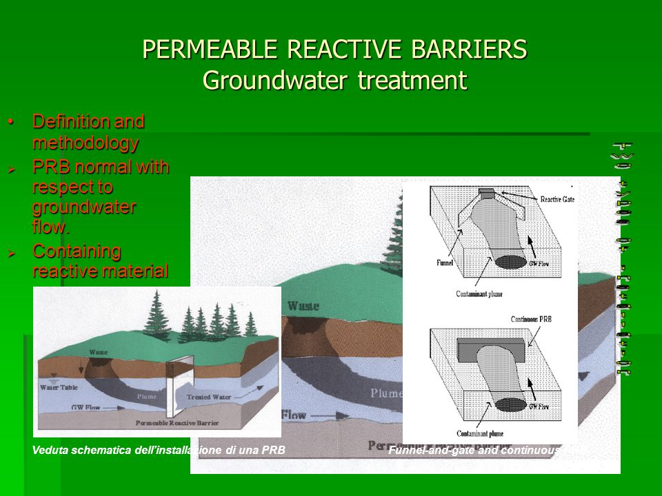 PERMEABLE REACTIVE BARRIERS Groundwater treatment Definition and methodologyDefinition and methodology PRB normal with respect to groundwater flow.