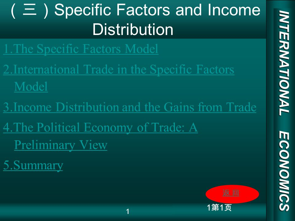 INTERNATIONAL ECONOMICS 03/01/20 COPY RIGHT 2 1 1.The Specific Factors Model (1).Assumptions of the Model (2).Box: What is a Specific Factor.