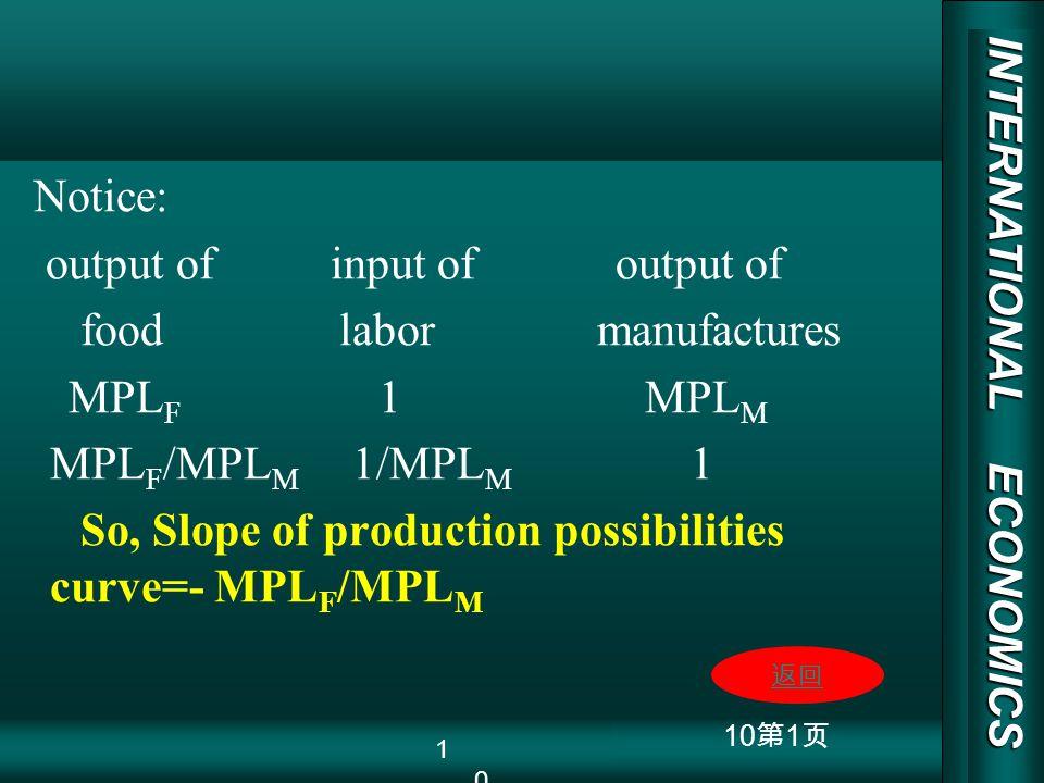 INTERNATIONAL ECONOMICS 03/01/20 COPY RIGHT 10 1 Notice: output of input of output of food labor manufactures MPL F 1 MPL M MPL F /MPL M 1/MPL M 1 So,