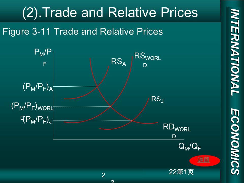 INTERNATIONAL ECONOMICS 03/01/20 COPY RIGHT 22 1 (2).Trade and Relative Prices P M /P F (P M /P F ) A (P M /P F ) WORL D (P M /P F ) J Q M /Q F RD WOR
