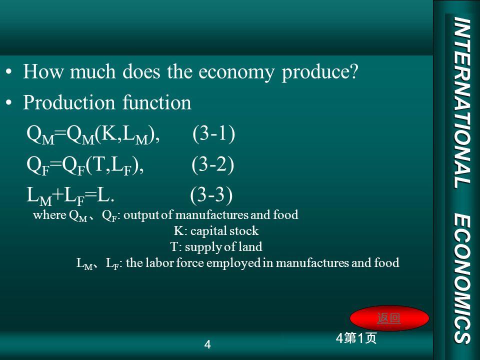 INTERNATIONAL ECONOMICS 03/01/20 COPY RIGHT 4 1 How much does the economy produce? Production function Q M =Q M (K,L M ), (3-1) Q F =Q F (T,L F ), (3-