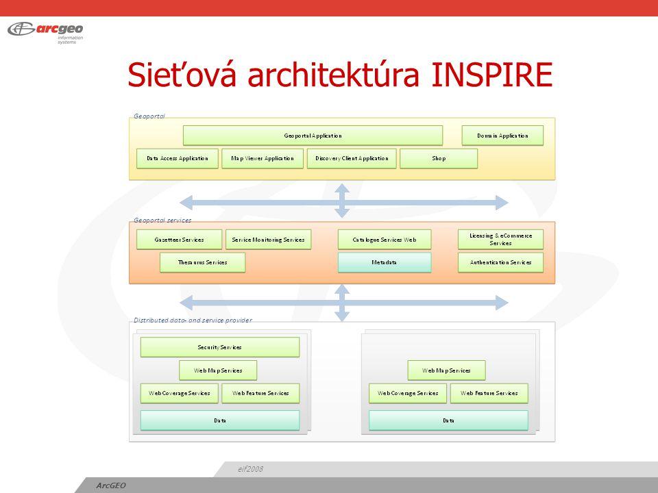 eif2008 ArcGEO Sieťová architektúra INSPIRE