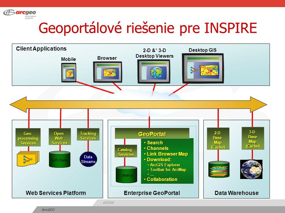 eif2008 ArcGEO ESRI technológie ArcGIS Desktop – prístup ku službám, príprava dát, príprava metadát, administrácia ArcGIS® Serverposkytuje dáta a aplikácie pre služby poskytované internými aj externými účastníkmi ArcGIS Explorerpriamy prístup ku mapovým službám GIS Portal ToolkitWebový metadátový katalóg ku registrovaným dátovým zdrojom, poskytuje možnosť zobrazenia