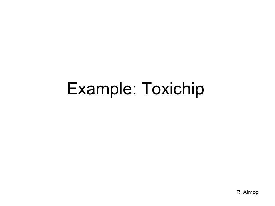 R. Almog Example: Toxichip