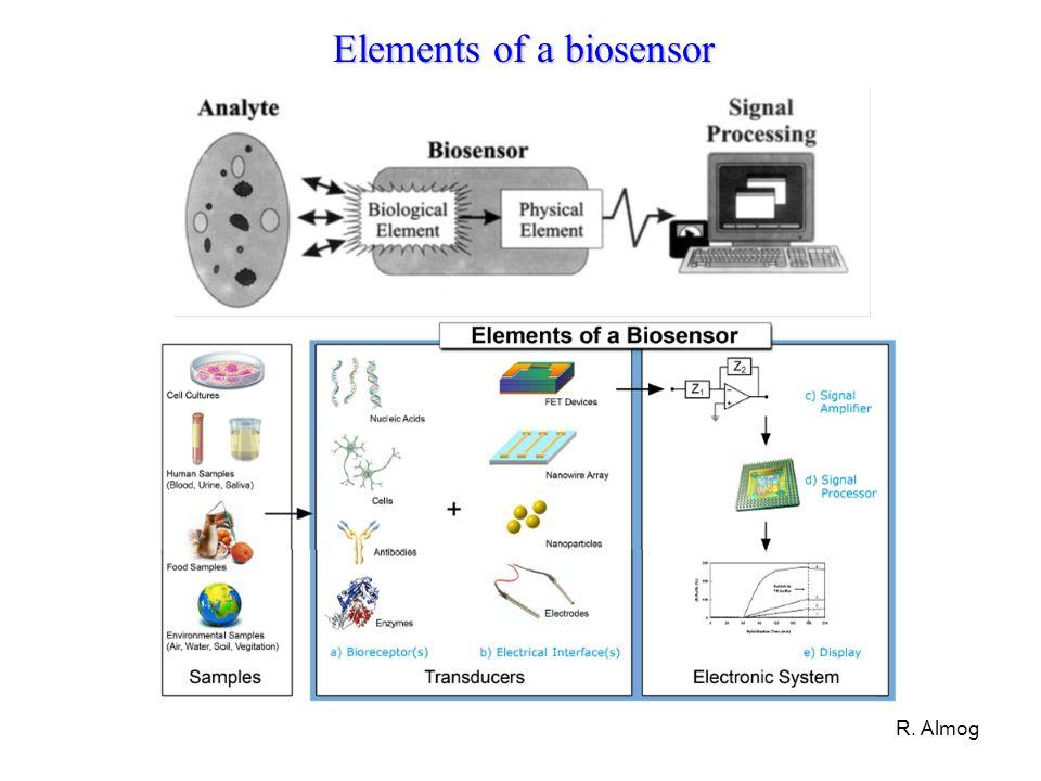 R. Almog Elements of a biosensor