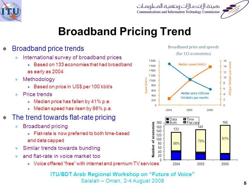 ITU/BDT Arab Regional Workshop on Future of Voice Salalah – Oman, 2-4 August 2008 Broadband price trends International survey of broadband prices Based on 133 economies that had broadband as early as 2004 Methodology Based on price in US$ per 100 kbit/s Price trends Median price has fallen by 41% p.a.