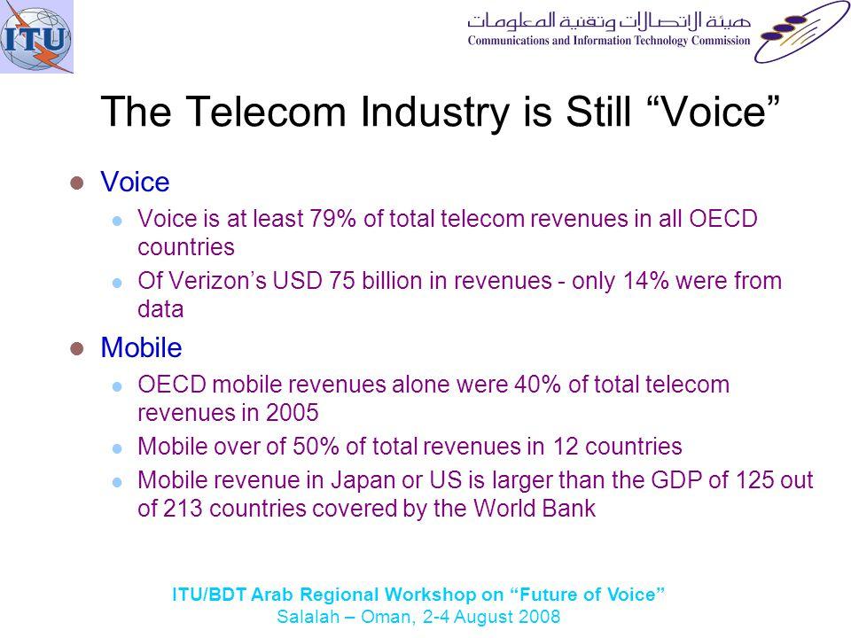 ITU/BDT Arab Regional Workshop on Future of Voice Salalah – Oman, 2-4 August 2008 Big change -1: growth of mobile