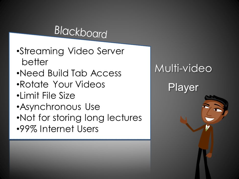 Multi-video Player Streaming Video Server better Need Build Tab Access Rotate Your Videos Limit File Size Asynchronous Use Not for storing long lectures 99% Internet Users