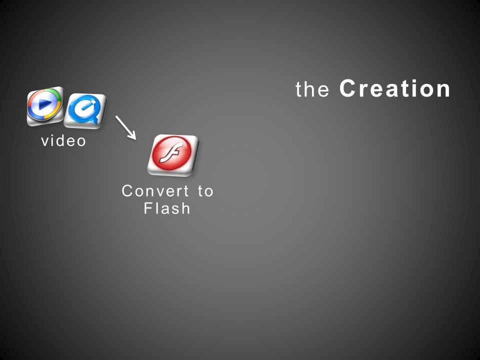 the Creation video Convert to Flash