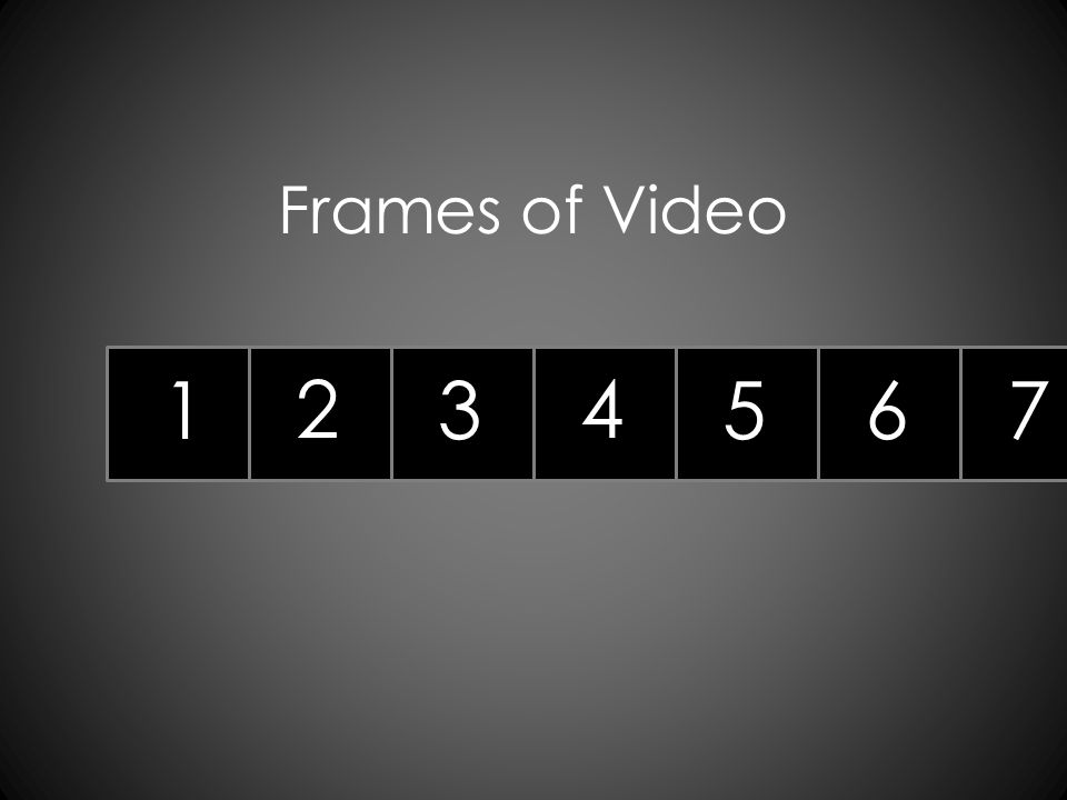 Frames of Video 1 2 3 4 567