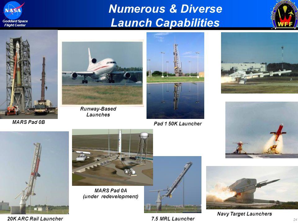 24 Goddard Space Flight Center Numerous & Diverse Launch Capabilities 20K ARC Rail Launcher MARS Pad 0A (under redevelopment) MARS Pad 0B 7.5 MRL Laun
