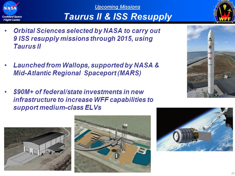 25 Goddard Space Flight Center Upcoming Missions Taurus II & ISS Resupply Orbital Sciences selected by NASA to carry out 9 ISS resupply missions through 2015, using Taurus II Launched from Wallops, supported by NASA & Mid-Atlantic Regional Spaceport (MARS) $90M+ of federal/state investments in new infrastructure to increase WFF capabilities to support medium-class ELVs