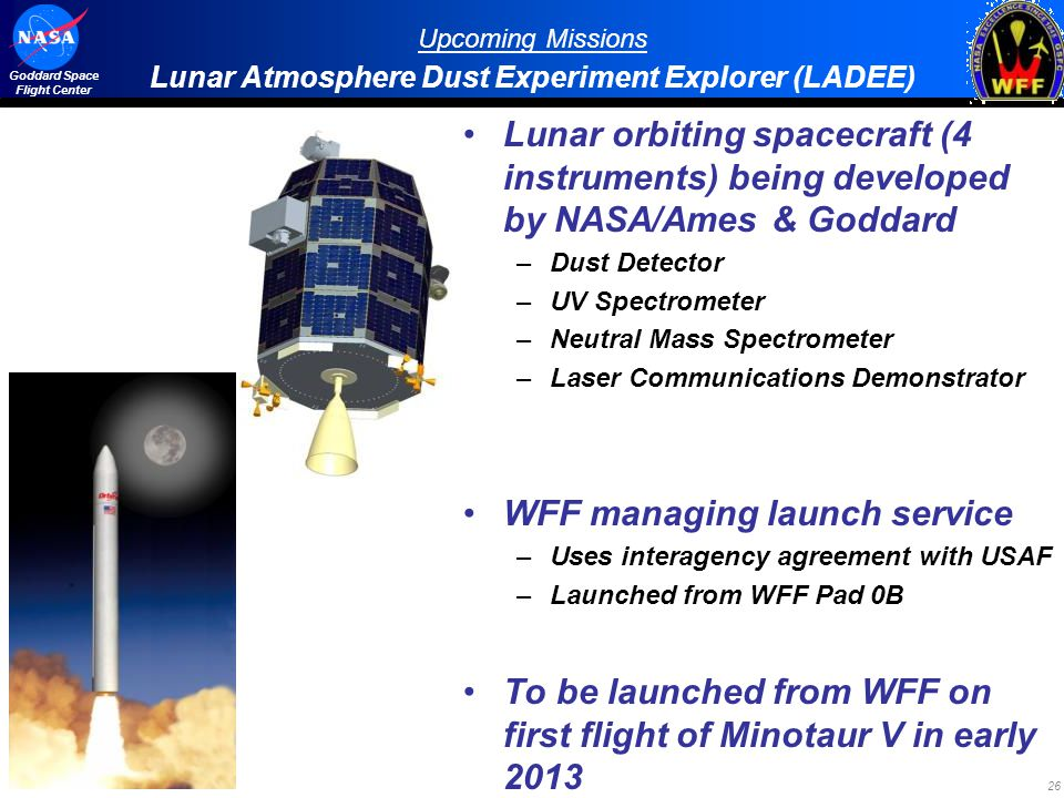 26 Goddard Space Flight Center Upcoming Missions Lunar Atmosphere Dust Experiment Explorer (LADEE) Lunar orbiting spacecraft (4 instruments) being developed by NASA/Ames & Goddard –Dust Detector –UV Spectrometer –Neutral Mass Spectrometer –Laser Communications Demonstrator WFF managing launch service –Uses interagency agreement with USAF –Launched from WFF Pad 0B To be launched from WFF on first flight of Minotaur V in early 2013
