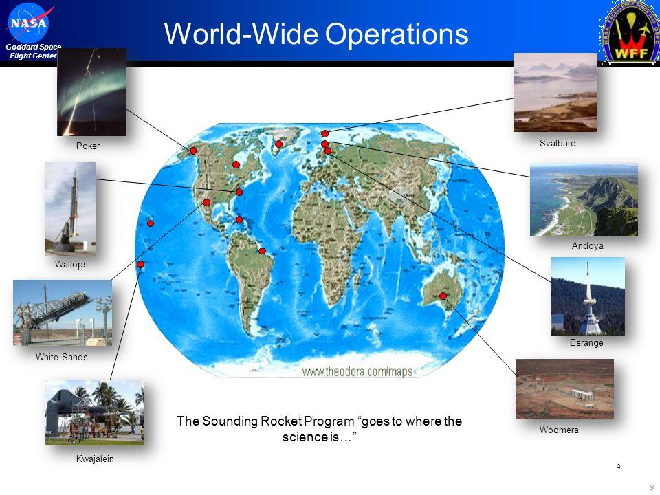 9 Goddard Space Flight Center 9 The Sounding Rocket Program goes to where the science is… World-Wide Operations Kwajalein Woomera Esrange Andoya Svalb