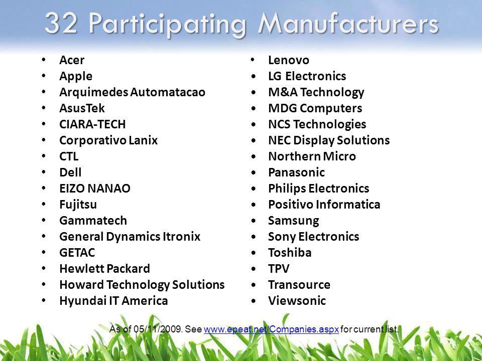 32 Participating Manufacturers Acer Apple Arquimedes Automatacao AsusTek CIARA-TECH Corporativo Lanix CTL Dell EIZO NANAO Fujitsu Gammatech General Dy