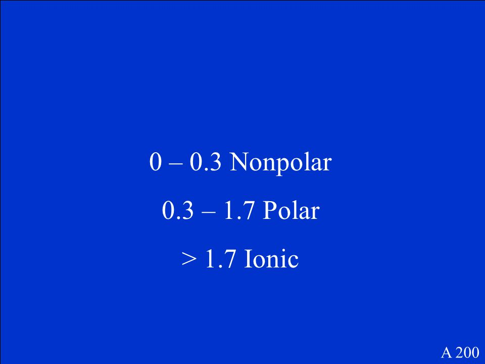 What are the electronegativity ranges for nonpolar, polar, and ionic compounds? A 200
