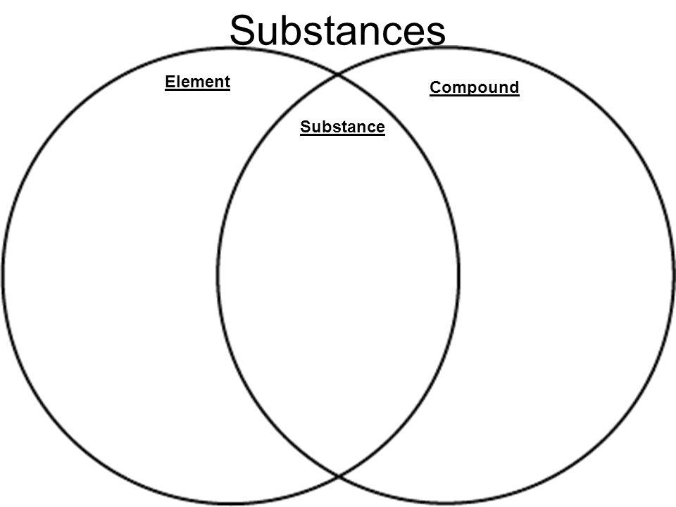 Substances Element Compound Substance