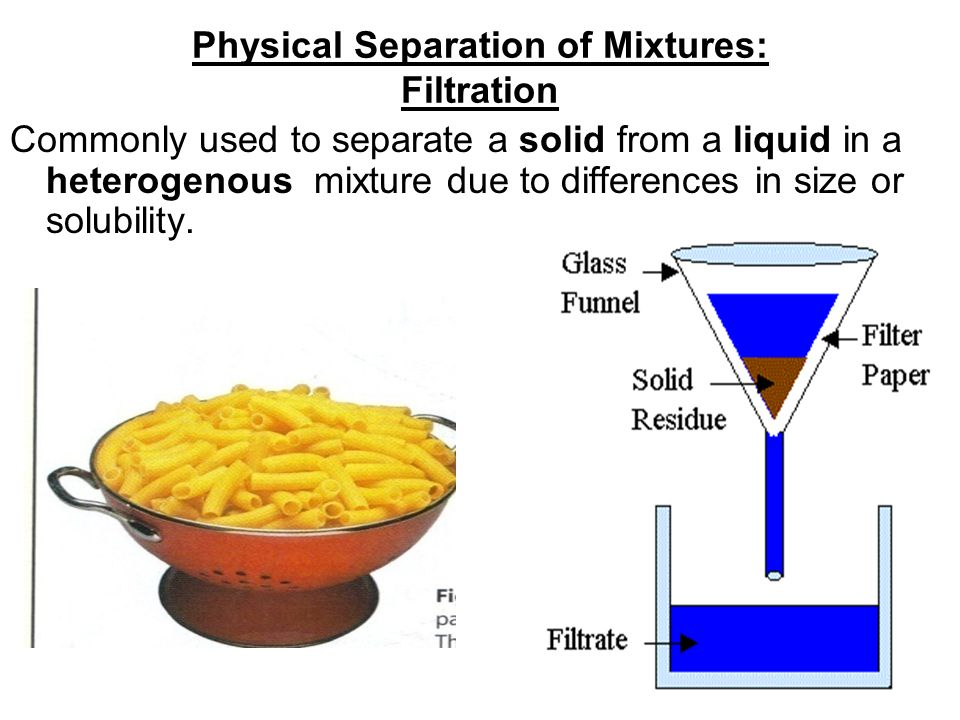 Physical Separation of Mixtures: Filtration Commonly used to separate a solid from a liquid in a heterogenous mixture due to differences in size or solubility.