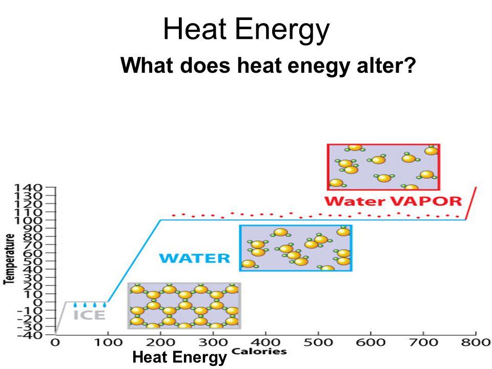 Heat Energy What does heat enegy alter? Heat Energy