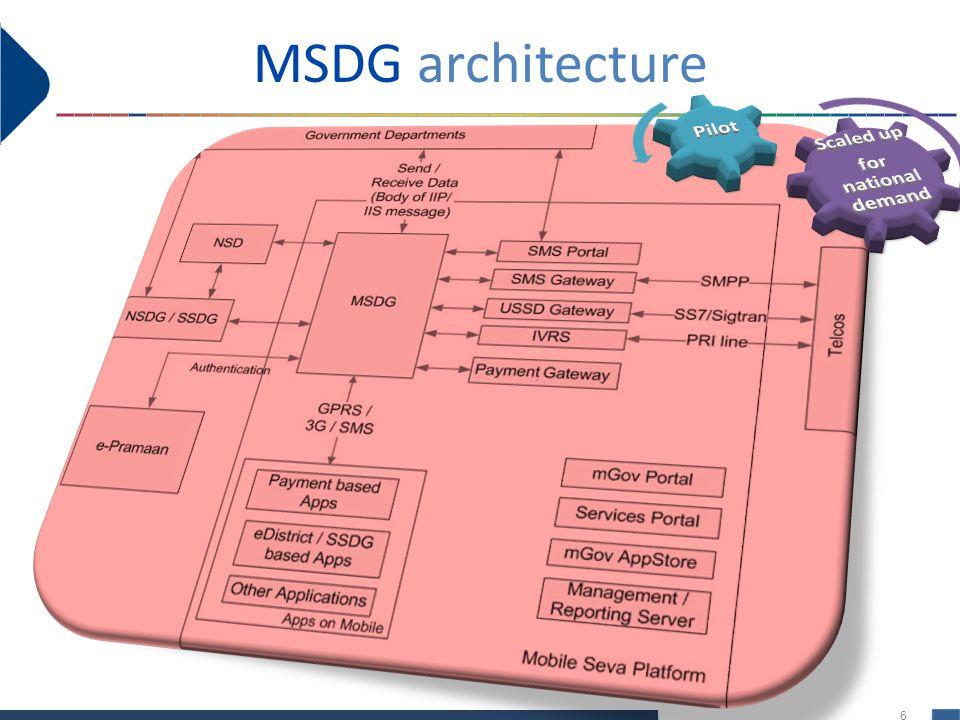 6 MSDG architecture