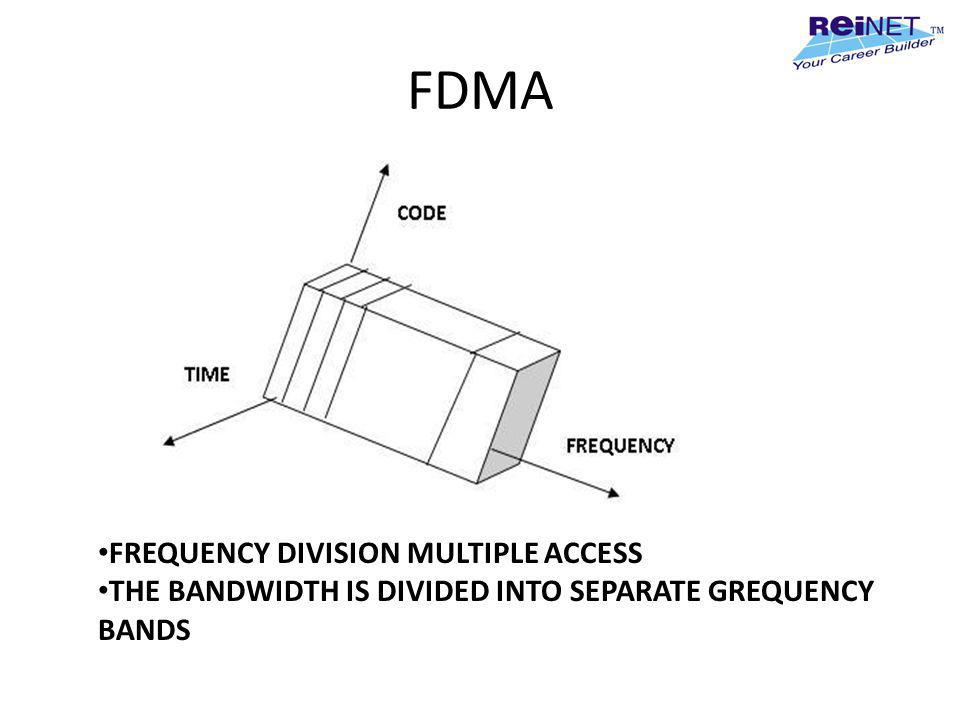 FDMA FREQUENCY DIVISION MULTIPLE ACCESS THE BANDWIDTH IS DIVIDED INTO SEPARATE GREQUENCY BANDS