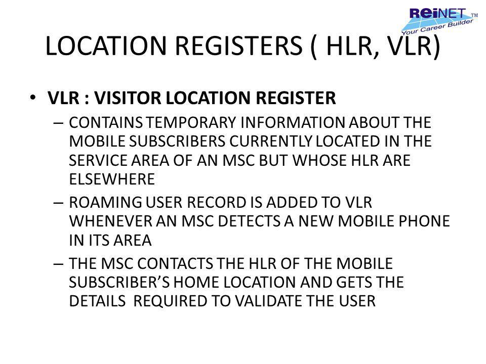 LOCATION REGISTERS ( HLR, VLR) VLR : VISITOR LOCATION REGISTER – CONTAINS TEMPORARY INFORMATION ABOUT THE MOBILE SUBSCRIBERS CURRENTLY LOCATED IN THE