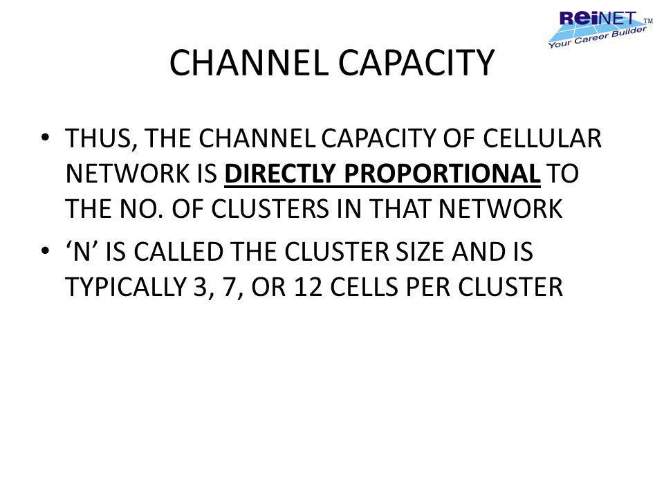 CHANNEL CAPACITY THUS, THE CHANNEL CAPACITY OF CELLULAR NETWORK IS DIRECTLY PROPORTIONAL TO THE NO. OF CLUSTERS IN THAT NETWORK N IS CALLED THE CLUSTE