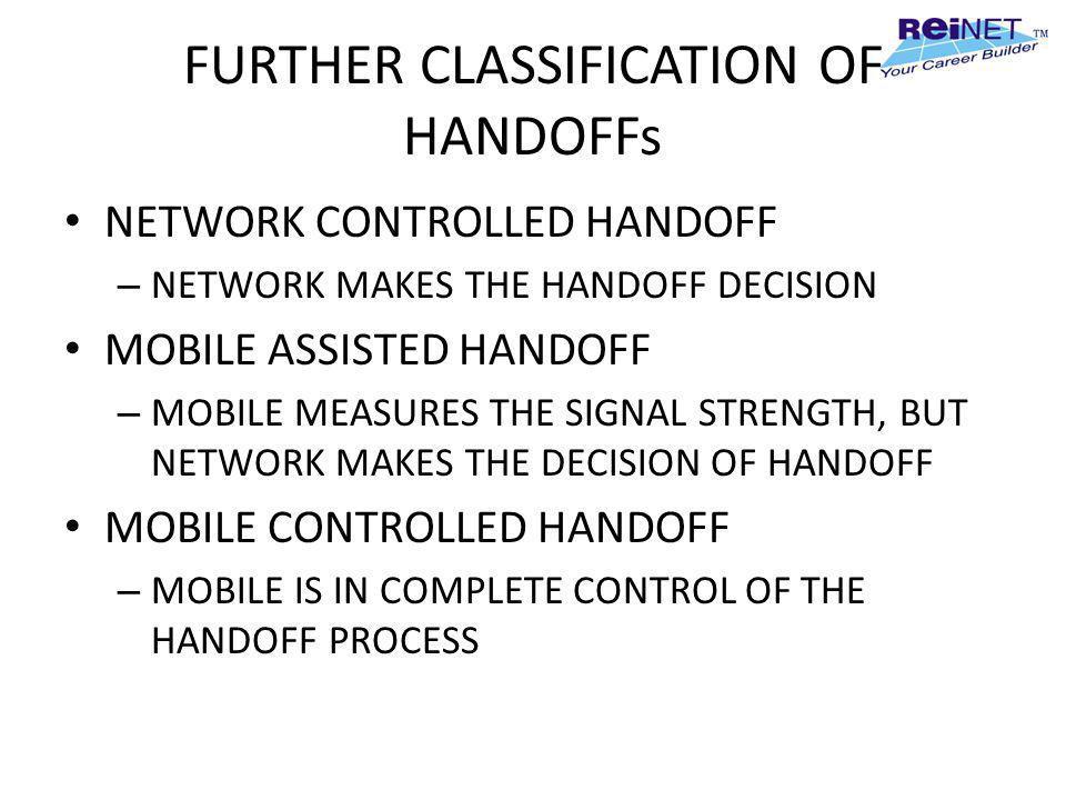 FURTHER CLASSIFICATION OF HANDOFFs NETWORK CONTROLLED HANDOFF – NETWORK MAKES THE HANDOFF DECISION MOBILE ASSISTED HANDOFF – MOBILE MEASURES THE SIGNA