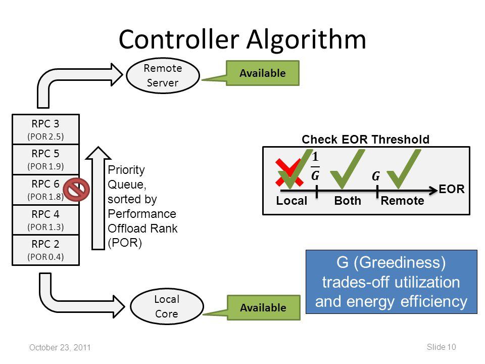 Remote Server Local Core Controller Algorithm Slide 10 October 23, 2011 Priority Queue, sorted by Performance Offload Rank (POR) Available EOR LocalRe