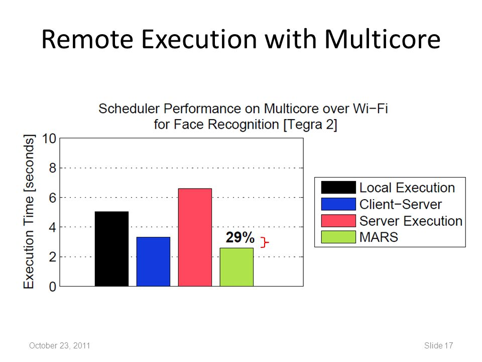 Remote Execution with Multicore Slide 17October 23, 2011
