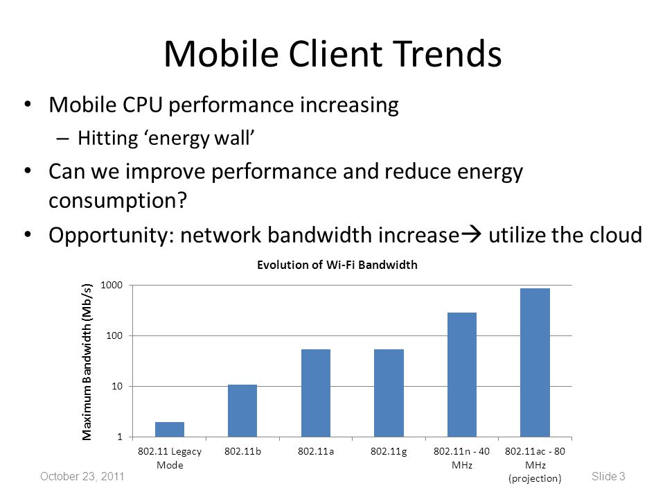 Mobile Client Trends Mobile CPU performance increasing – Hitting energy wall Can we improve performance and reduce energy consumption? Opportunity: ne