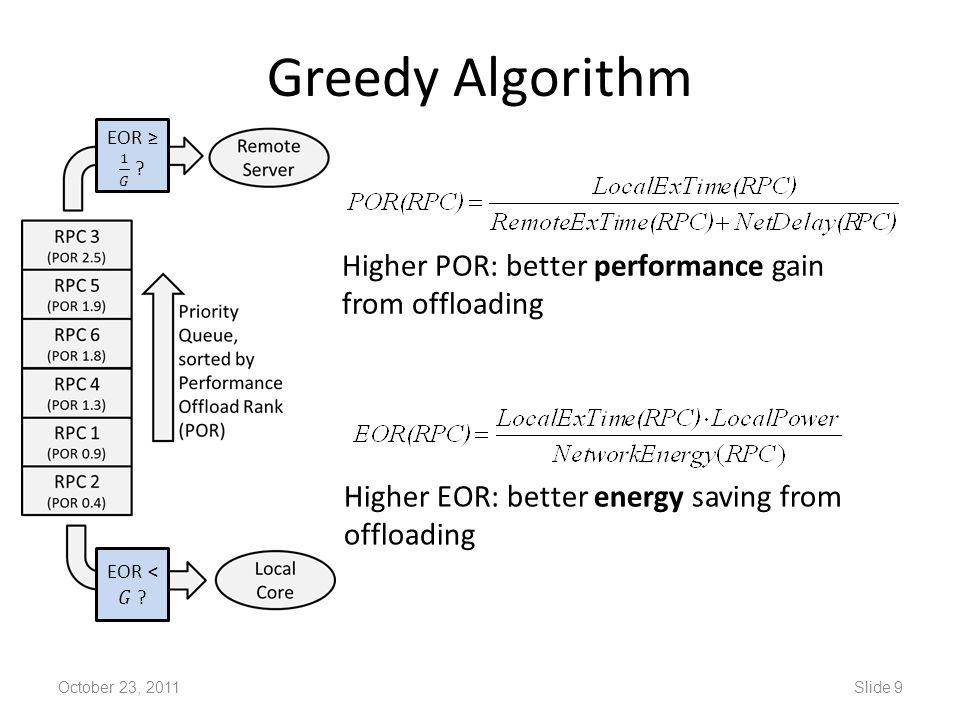 Greedy Algorithm Slide 9October 23, 2011 Higher POR: better performance gain from offloading Higher EOR: better energy saving from offloading
