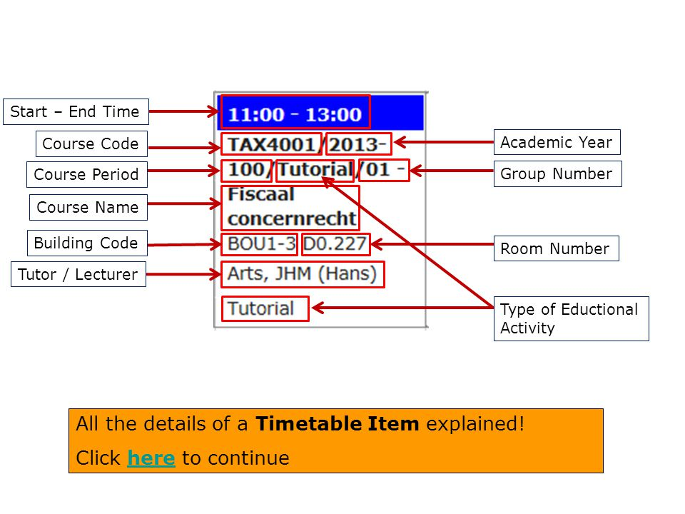 All the details of a Timetable Item explained.