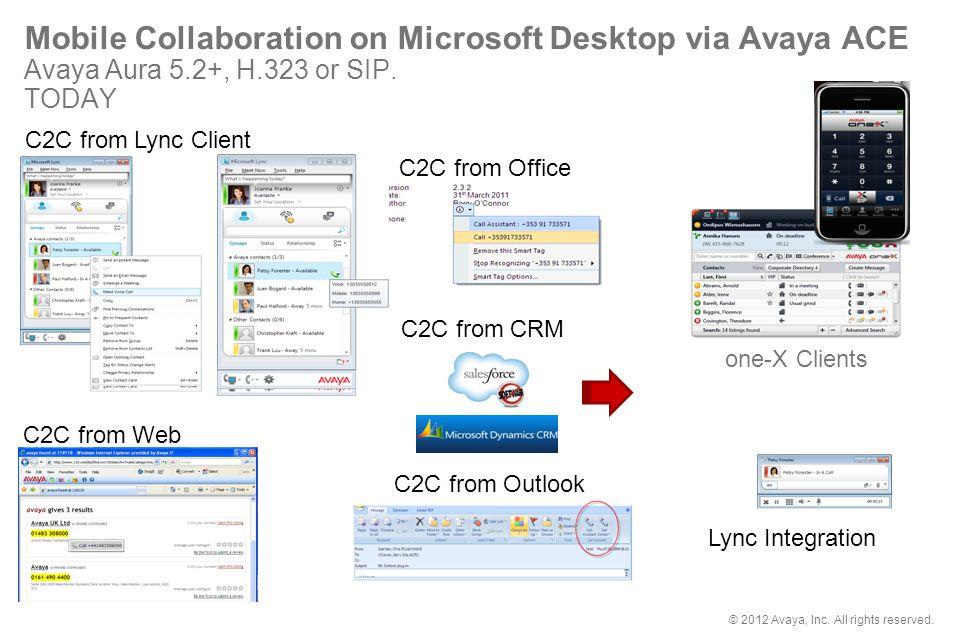 © 2012 Avaya, Inc. All rights reserved. Mobile Collaboration on Microsoft Desktop via Avaya ACE Avaya Aura 5.2+, H.323 or SIP. TODAY C2C from Lync Cli