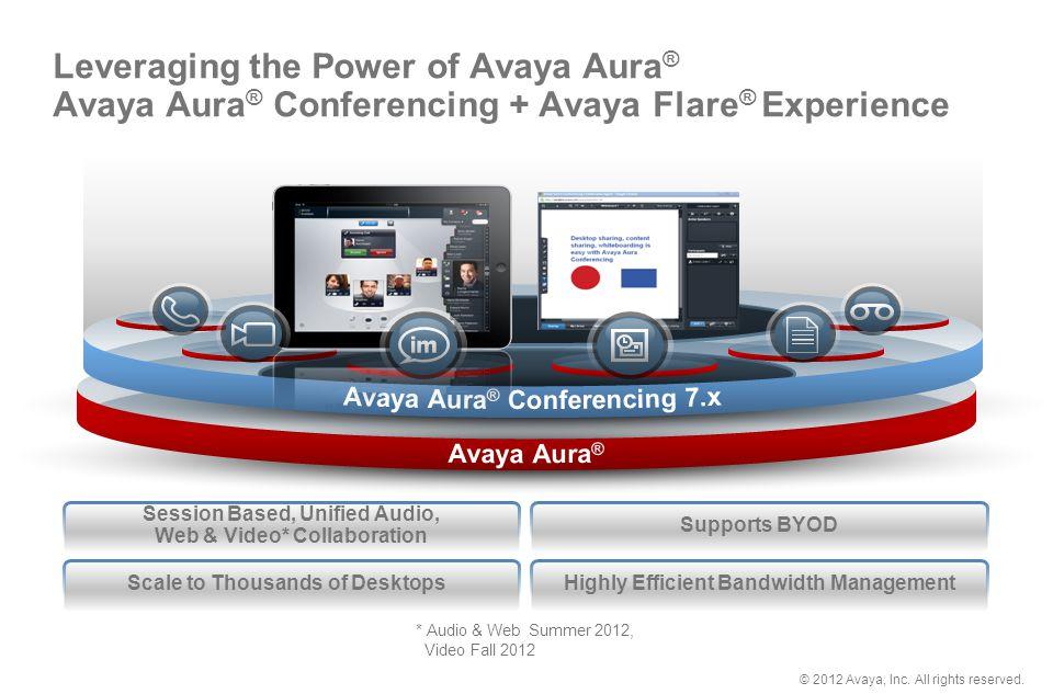 © 2012 Avaya, Inc. All rights reserved. Leveraging the Power of Avaya Aura ® Avaya Aura ® Conferencing + Avaya Flare ® Experience * Audio & Web Summer
