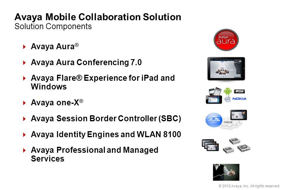 © 2012 Avaya, Inc. All rights reserved. Avaya Mobile Collaboration Solution Solution Components Avaya Aura ® Avaya Aura Conferencing 7.0 Avaya Flare®