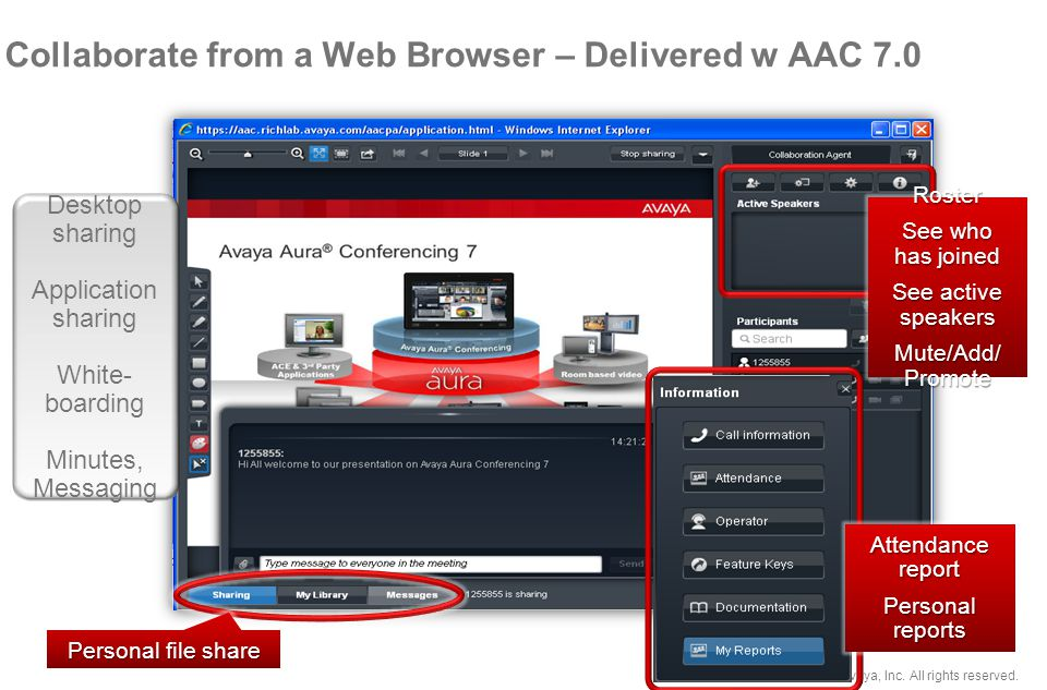 © 2012 Avaya, Inc. All rights reserved. Collaborate from a Web Browser – Delivered w AAC 7.0 Personal file share Desktop sharing Application sharing W