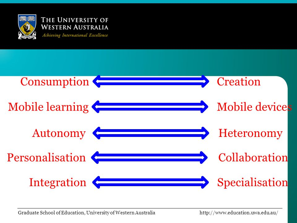 Graduate School of Education, University of Western Australia   CreationConsumption Mobile learning Autonomy Integration Heteronomy Mobile devices Specialisation CollaborationPersonalisation