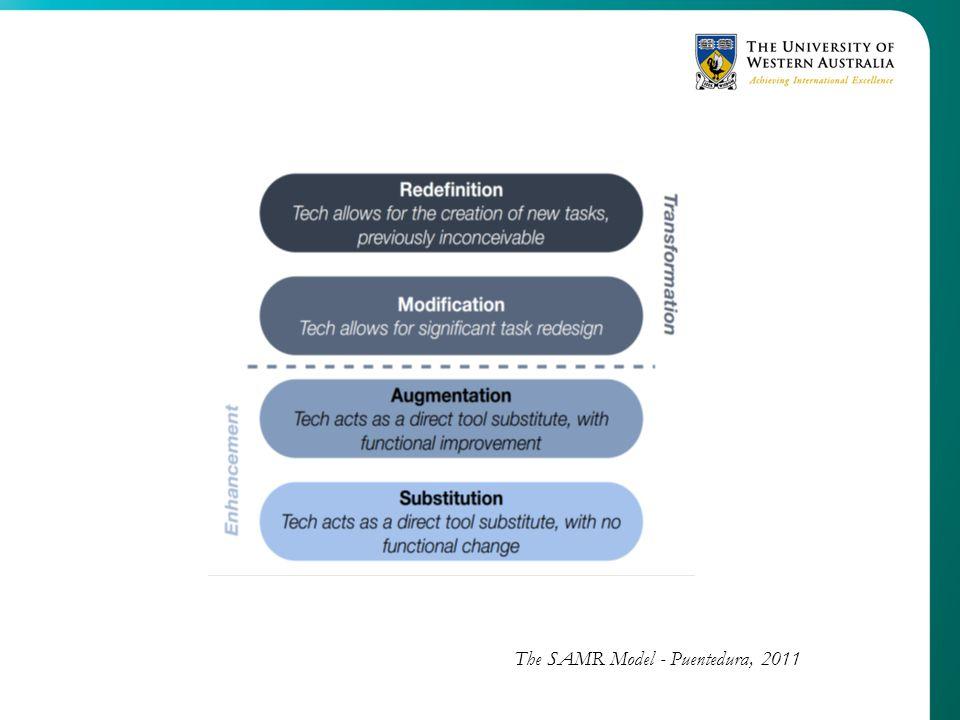 The SAMR Model - Puentedura, 2011