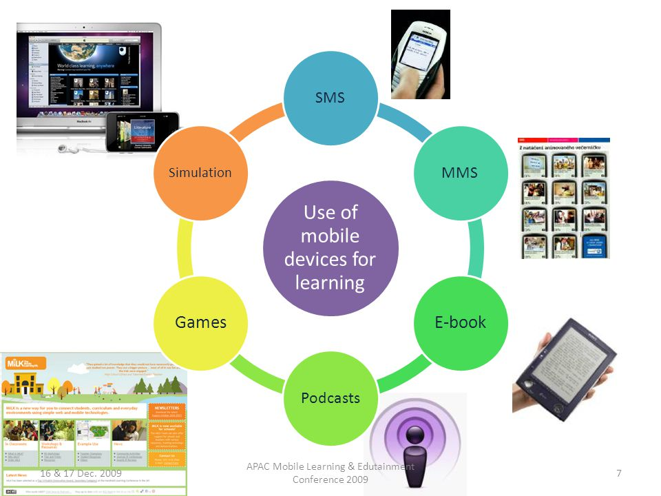 Use of mobile devices for learning SMSMMS E-book Podcasts Games Simulation 16 & 17 Dec.