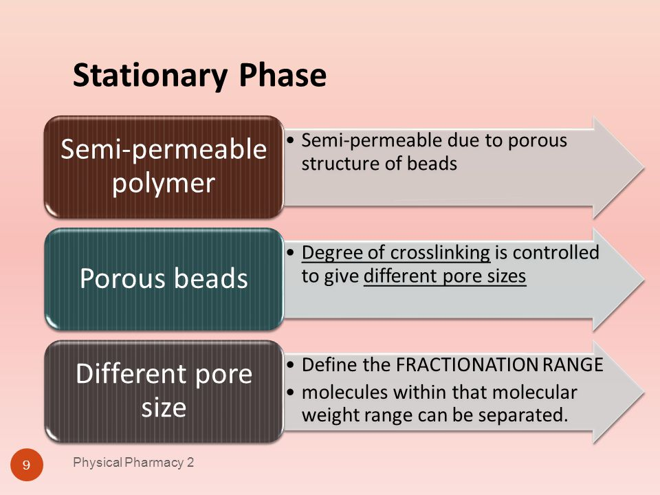 Stationary Phase Physical Pharmacy 2 9 Semi-permeable due to porous structure of beads Semi-permeable polymer Degree of crosslinking is controlled to