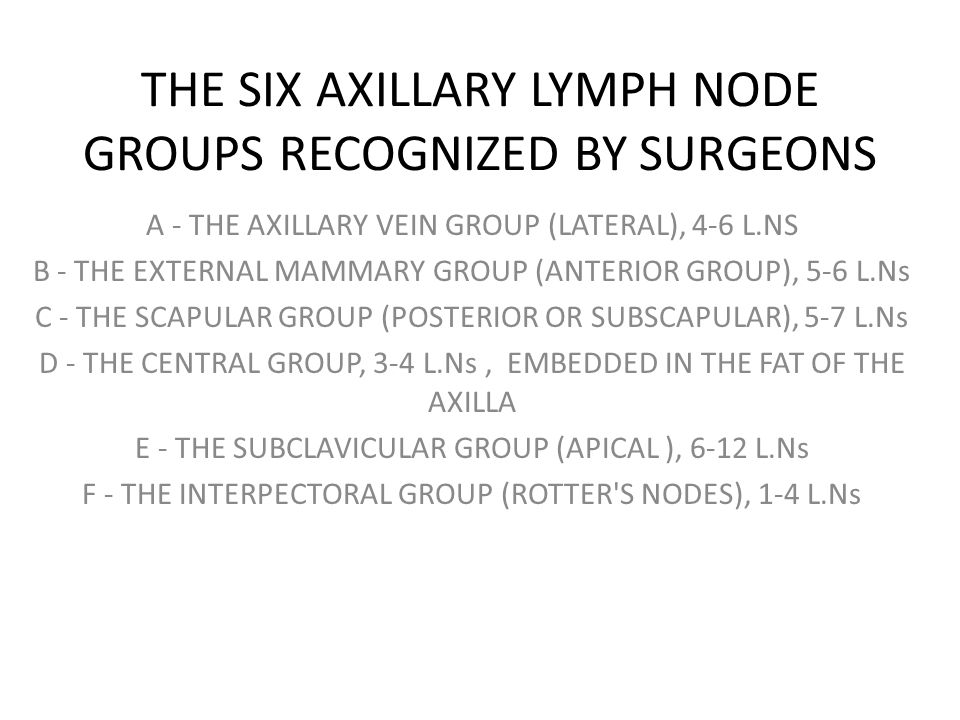 THE SIX AXILLARY LYMPH NODE GROUPS RECOGNIZED BY SURGEONS A - THE AXILLARY VEIN GROUP (LATERAL), 4-6 L.NS B - THE EXTERNAL MAMMARY GROUP (ANTERIOR GRO